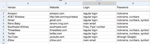 my password spreadsheet